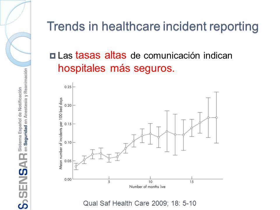 Trends in healthcare incident reporting Las tasas altas de comunicación indican hospitales más seguros. Qual Saf Health Care 2009; 18: 5-10
