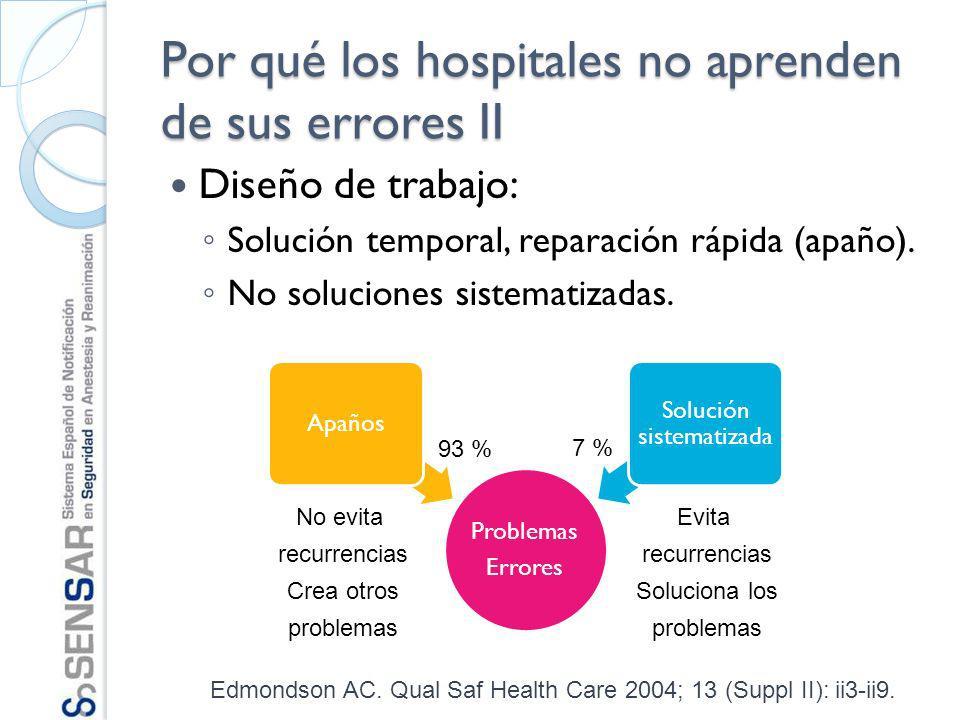 Por qué los hospitales no aprenden de sus errores II Diseño de trabajo: Solución temporal, reparación rápida (apaño). No soluciones sistematizadas. Ed