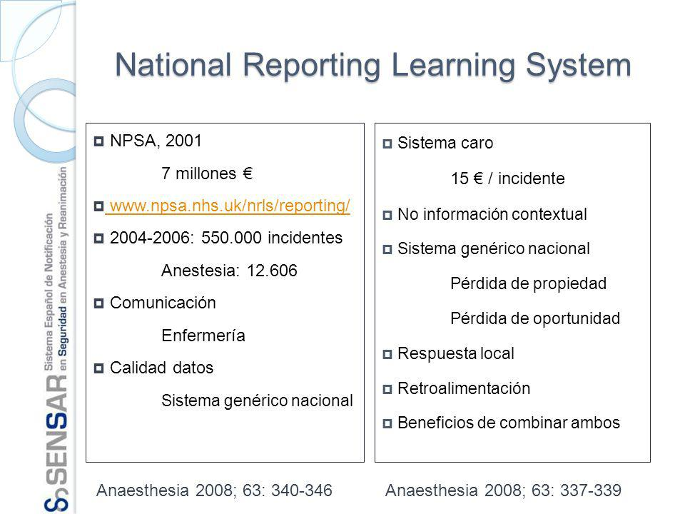 National Reporting Learning System NPSA, 2001 7 millones www.npsa.nhs.uk/nrls/reporting/ 2004-2006: 550.000 incidentes Anestesia: 12.606 Comunicación
