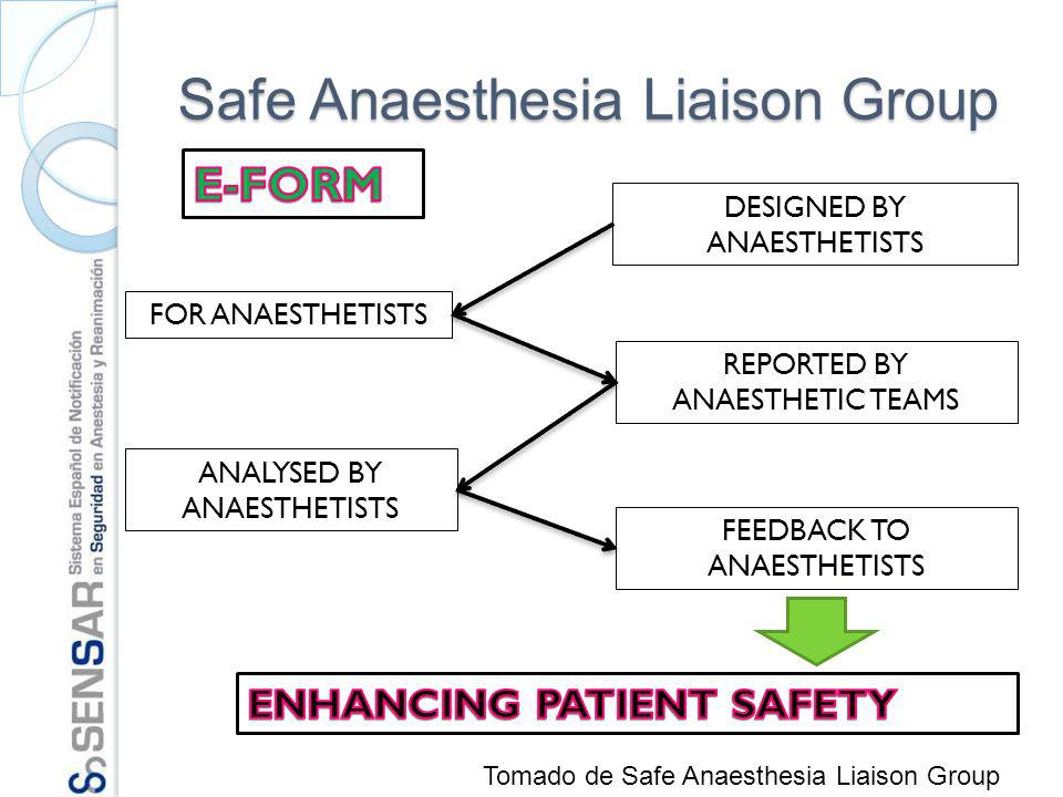 DESIGNED BY ANAESTHETISTS FOR ANAESTHETISTS ANALYSED BY ANAESTHETISTS FEEDBACK TO ANAESTHETISTS REPORTED BY ANAESTHETIC TEAMS Safe Anaesthesia Liaison