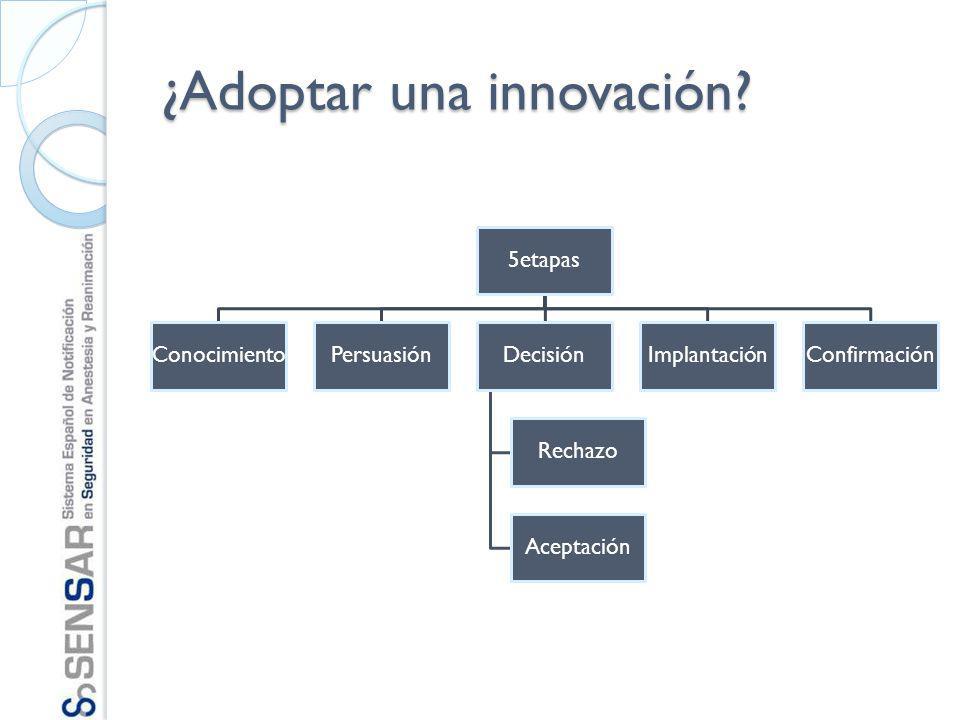 ¿Adoptar una innovación?