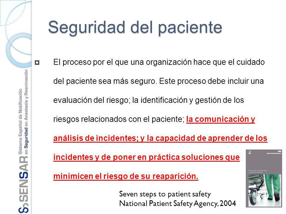 Seguridad del paciente El proceso por el que una organización hace que el cuidado del paciente sea más seguro. Este proceso debe incluir una evaluació