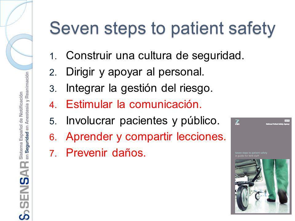 Seven steps to patient safety 1. Construir una cultura de seguridad. 2. Dirigir y apoyar al personal. 3. Integrar la gestión del riesgo. 4. Estimular