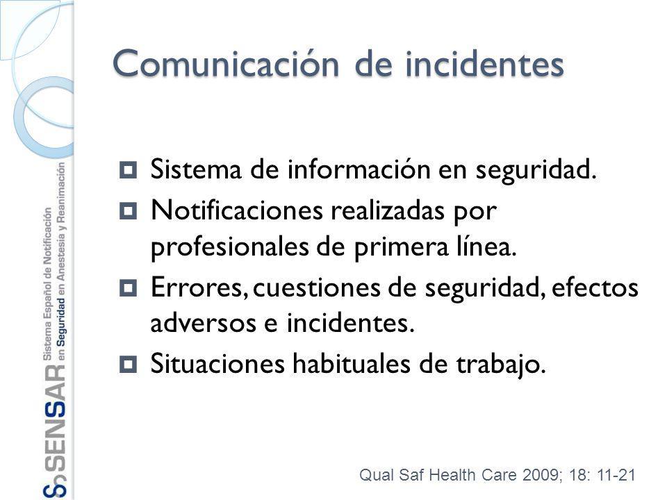 Comunicación de incidentes Sistema de información en seguridad. Notificaciones realizadas por profesionales de primera línea. Errores, cuestiones de s