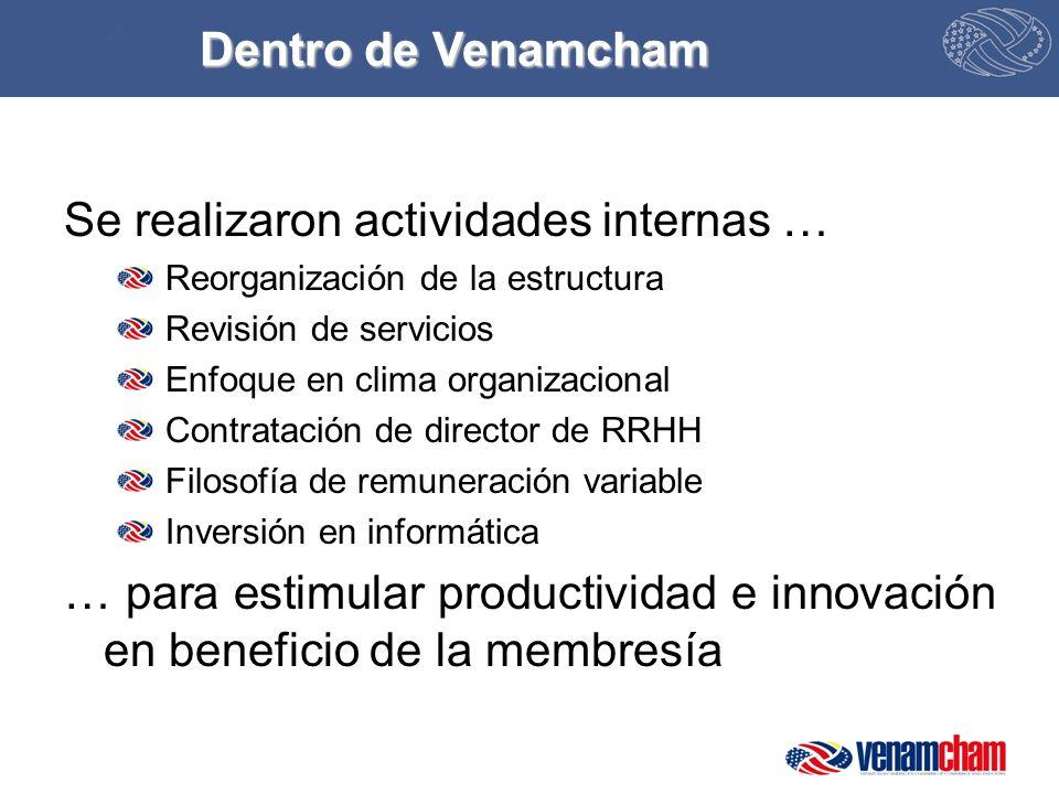 Se realizaron actividades internas … Reorganización de la estructura Revisión de servicios Enfoque en clima organizacional Contratación de director de RRHH Filosofía de remuneración variable Inversión en informática … para estimular productividad e innovación en beneficio de la membresía Dentro de Venamcham