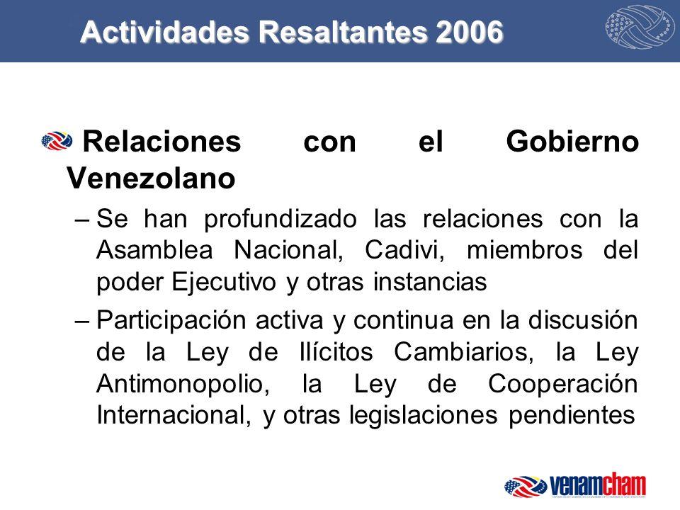 Relaciones con el Gobierno Venezolano –Se han profundizado las relaciones con la Asamblea Nacional, Cadivi, miembros del poder Ejecutivo y otras instancias –Participación activa y continua en la discusión de la Ley de Ilícitos Cambiarios, la Ley Antimonopolio, la Ley de Cooperación Internacional, y otras legislaciones pendientes Actividades Resaltantes 2006