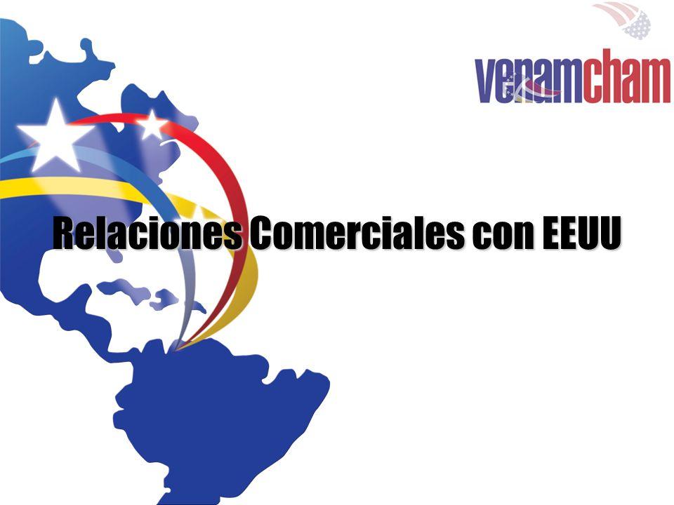 Relaciones Venezuela – EEUU –Elevación de Venezuela a Categoría 1 en estándares internacionales de seguridad aeronáutica de OASI/FAA –Se extendió privilegios bajo Sistema Generalizado de Preferencias hasta 2008, beneficiando exportadores venezolanos representando un valor aproximado de US$ 800 millones anuales –Se mejoraron las relaciones con personas e instituciones claves en el Gobierno Estadounidense, incluyendo el Senado y la Cámara de Representantes Actividades Resaltantes 2006