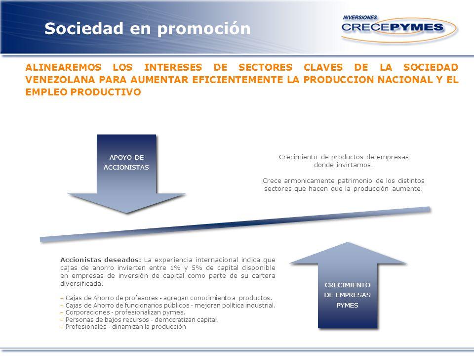 ALINEAREMOS LOS INTERESES DE SECTORES CLAVES DE LA SOCIEDAD VENEZOLANA PARA AUMENTAR EFICIENTEMENTE LA PRODUCCION NACIONAL Y EL EMPLEO PRODUCTIVO APOYO DE ACCIONISTAS CRECIMIENTO DE EMPRESAS PYMES Accionistas deseados: La experiencia internacional indica que cajas de ahorro invierten entre 1% y 5% de capital disponible en empresas de inversión de capital como parte de su cartera diversificada.