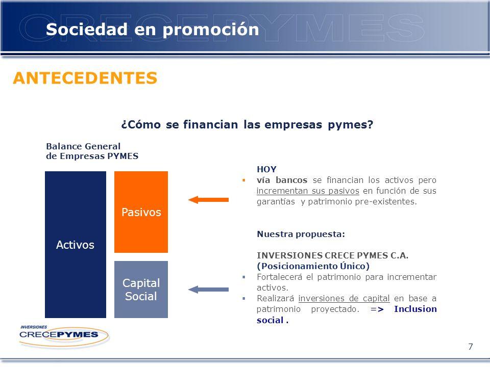 Sociedad en promoción 7 HOY vía bancos se financian los activos pero incrementan sus pasivos en función de sus garantías y patrimonio pre-existentes.