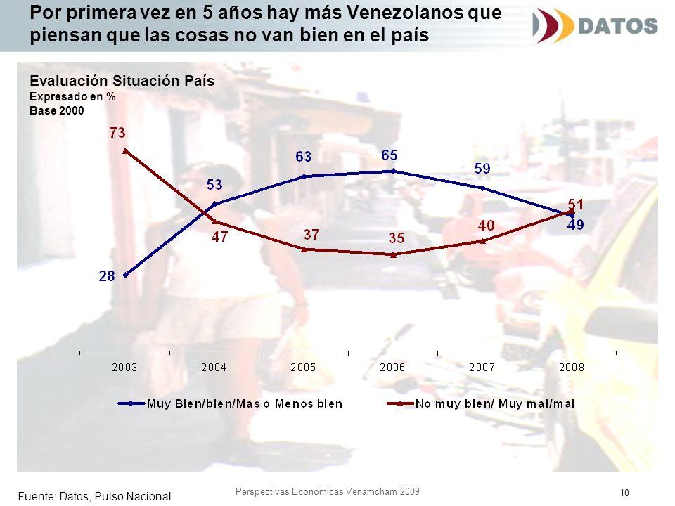 10 Perspectivas Económicas Venamcham 2009 Por primera vez en 5 años hay más Venezolanos que piensan que las cosas no van bien en el país Fuente: Datos