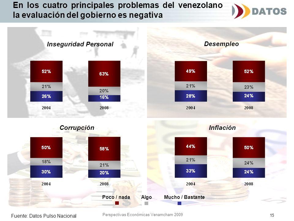 15 Perspectivas Económicas Venamcham 2009 En los cuatro principales problemas del venezolano la evaluación del gobierno es negativa Inseguridad Person