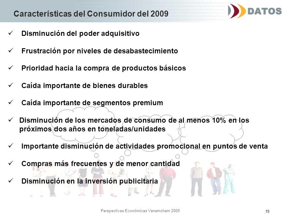 19 Perspectivas Económicas Venamcham 2009 Disminución del poder adquisitivo Frustración por niveles de desabastecimiento Prioridad hacia la compra de