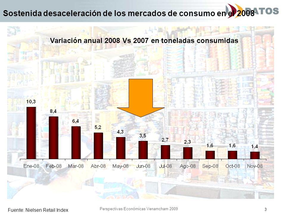 3 Perspectivas Económicas Venamcham 2009 Sostenida desaceleración de los mercados de consumo en el 2008 Variación anual 2008 Vs 2007 en toneladas consumidas Fuente: Nielsen Retail Index