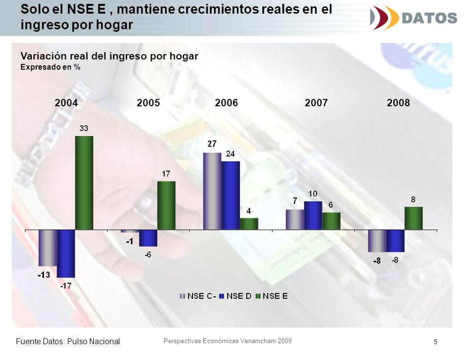 5 Perspectivas Económicas Venamcham 2009 Solo el NSE E, mantiene crecimientos reales en el ingreso por hogar 20042005200620072008 Fuente Datos: Pulso