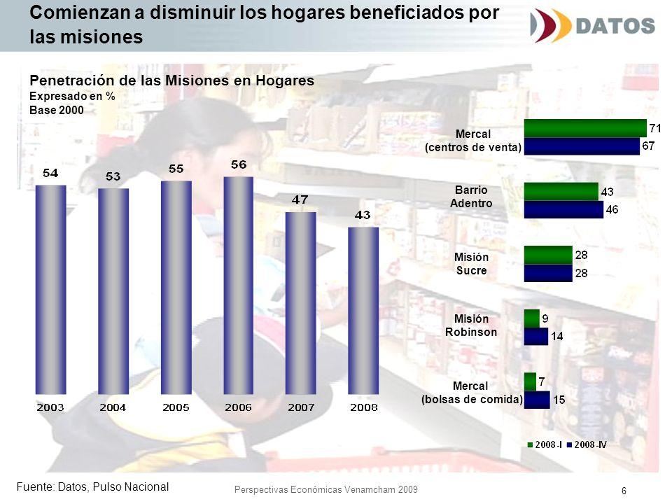 6 Perspectivas Económicas Venamcham 2009 Comienzan a disminuir los hogares beneficiados por las misiones Mercal (centros de venta) Barrio Adentro Misi