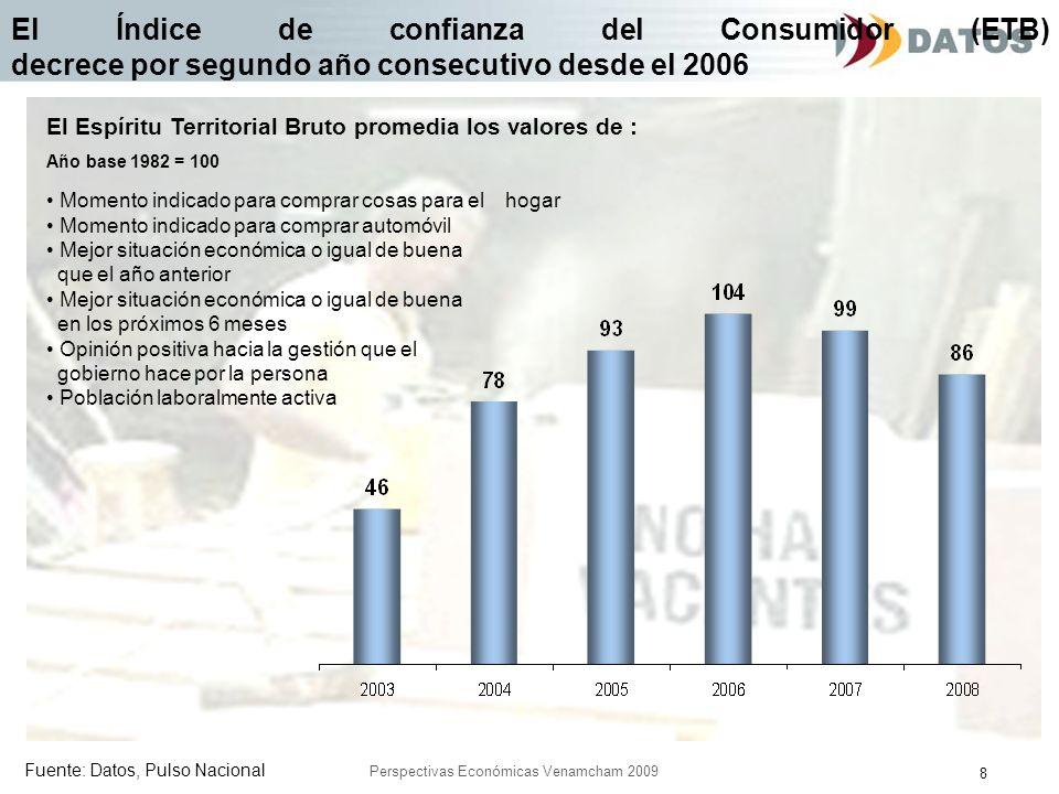 8 Perspectivas Económicas Venamcham 2009 El Índice de confianza del Consumidor (ETB) decrece por segundo año consecutivo desde el 2006 El Espíritu Ter