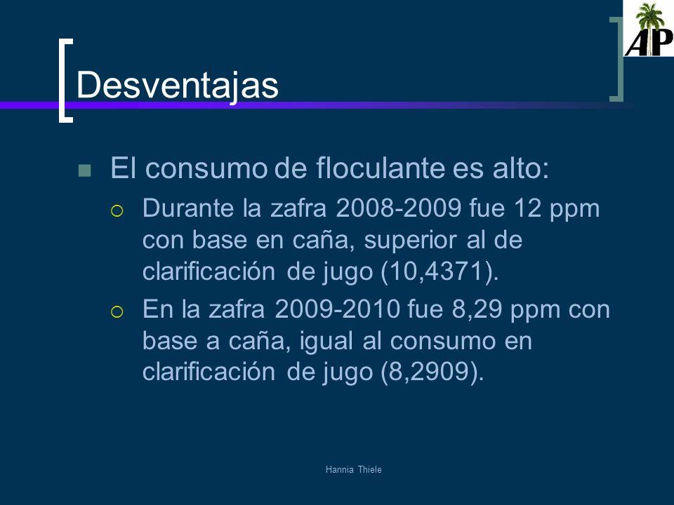 Hannia Thiele Desventajas El consumo de floculante es alto: Durante la zafra 2008-2009 fue 12 ppm con base en caña, superior al de clarificación de ju