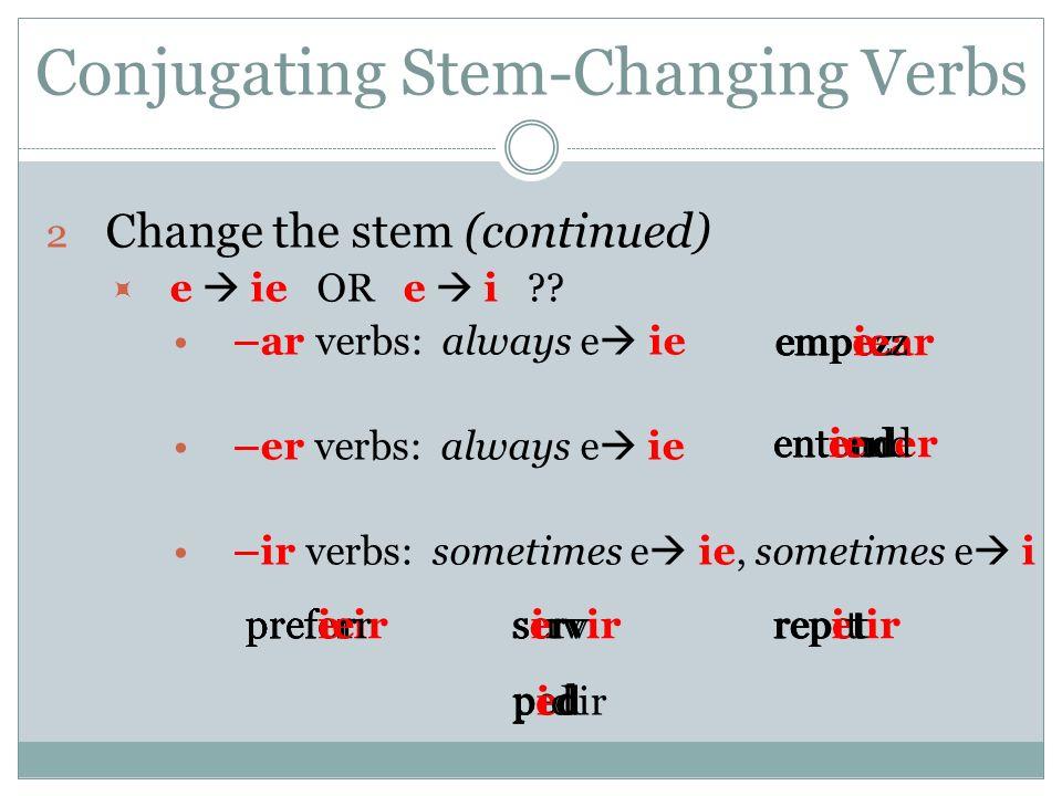 Conjugating Stem-Changing Verbs 3.