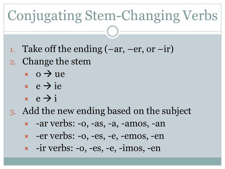 Conjugating Stem-Changing Verbs 1.Take off the ending (–ar, –er, or –ir) 2.