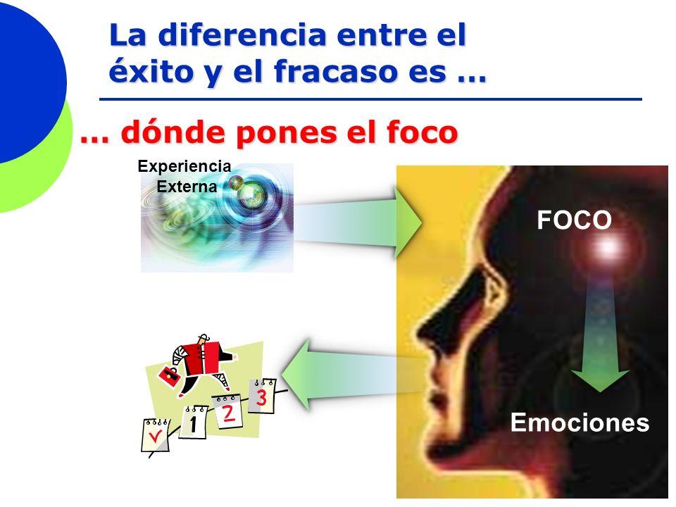La diferencia entre el éxito y el fracaso es … … dónde pones el foco Experiencia Externa FOCO Emociones