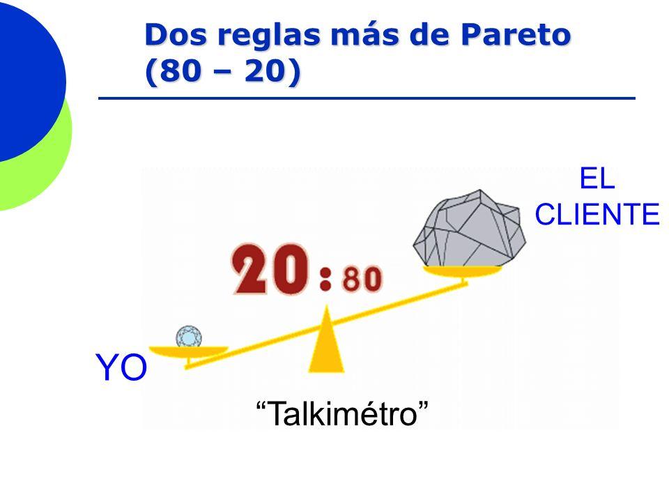 Dos reglas más de Pareto (80 – 20) Talkimétro YO EL CLIENTE