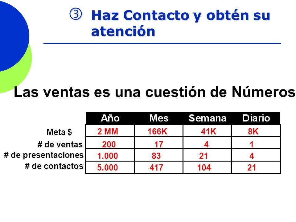Meta $ # de ventas # de presentaciones # de contactos 2 MM 166K 41K 8K 200 17 4 1 1.000 83 21 4 5.000 417 104 21 Haz Contacto y obtén su atención Haz