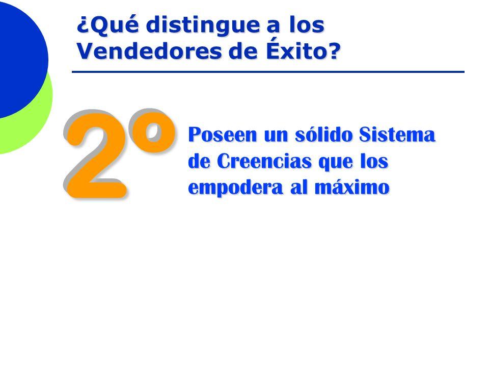 2º2º Poseen un sólido Sistema de Creencias que los empodera al máximo ¿Qué distingue a los Vendedores de Éxito?