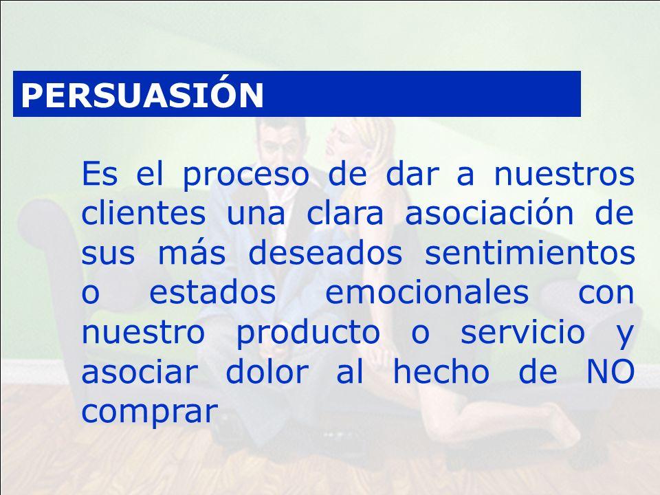 Convirtiendo objeciones en compromisos Convirtiendo objeciones en compromisos ¿Qué es una objeción.