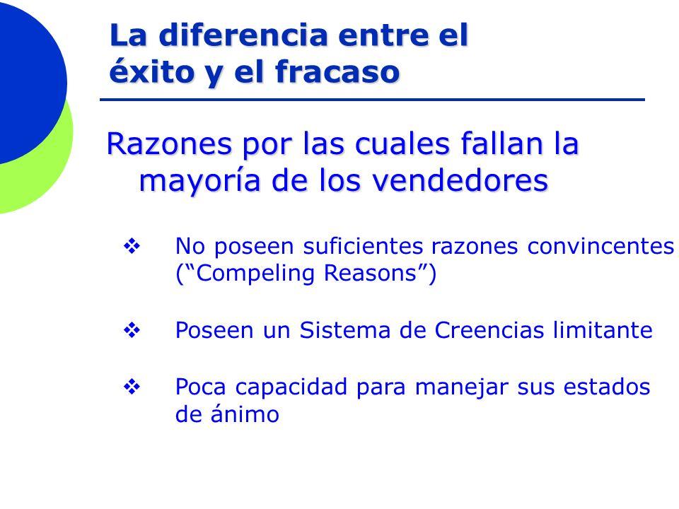 Convirtiendo objeciones en compromisos Convirtiendo objeciones en compromisos Pasos para manejar objeciones 5.