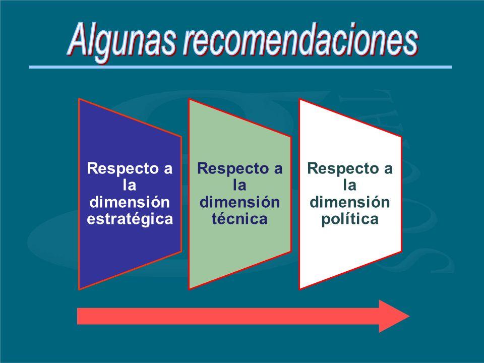 Respecto a la dimensión estratégica Respecto a la dimensión técnica Respecto a la dimensión política