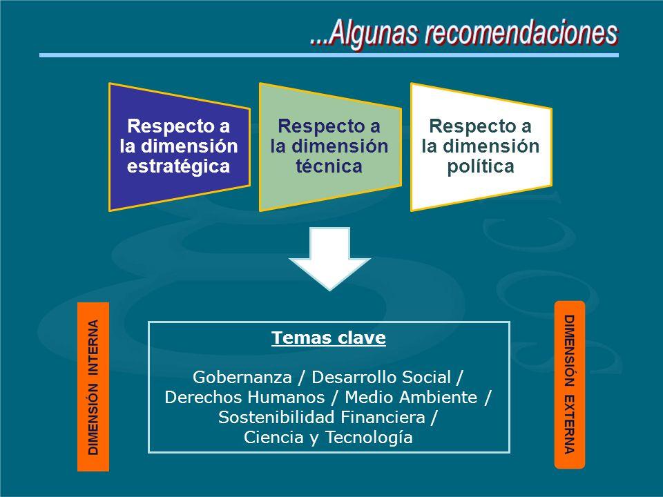 Respecto a la dimensión estratégica Respecto a la dimensión técnica Respecto a la dimensión política Temas clave Gobernanza / Desarrollo Social / Derechos Humanos / Medio Ambiente / Sostenibilidad Financiera / Ciencia y Tecnología