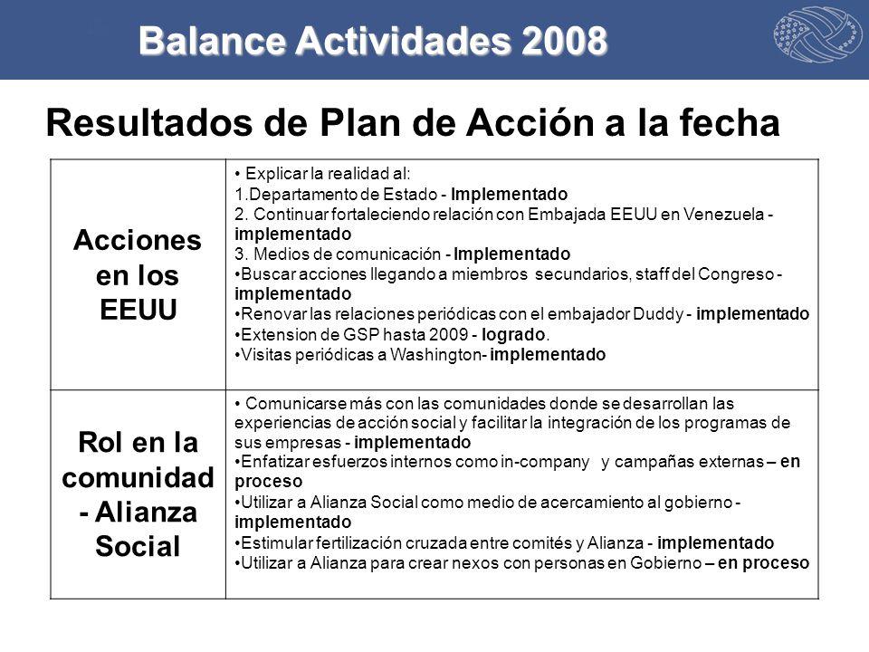 Balance Actividades 2008 Acciones en los EEUU Explicar la realidad al: 1.Departamento de Estado - Implementado 2.