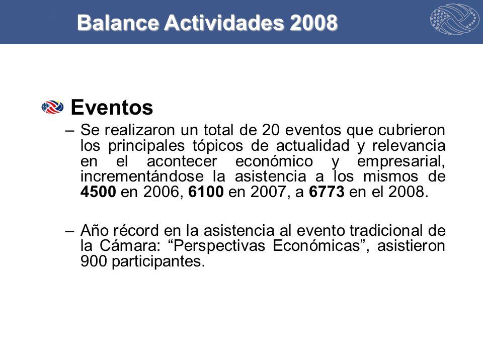 Eventos –Se realizaron un total de 20 eventos que cubrieron los principales tópicos de actualidad y relevancia en el acontecer económico y empresarial, incrementándose la asistencia a los mismos de 4500 en 2006, 6100 en 2007, a 6773 en el 2008.