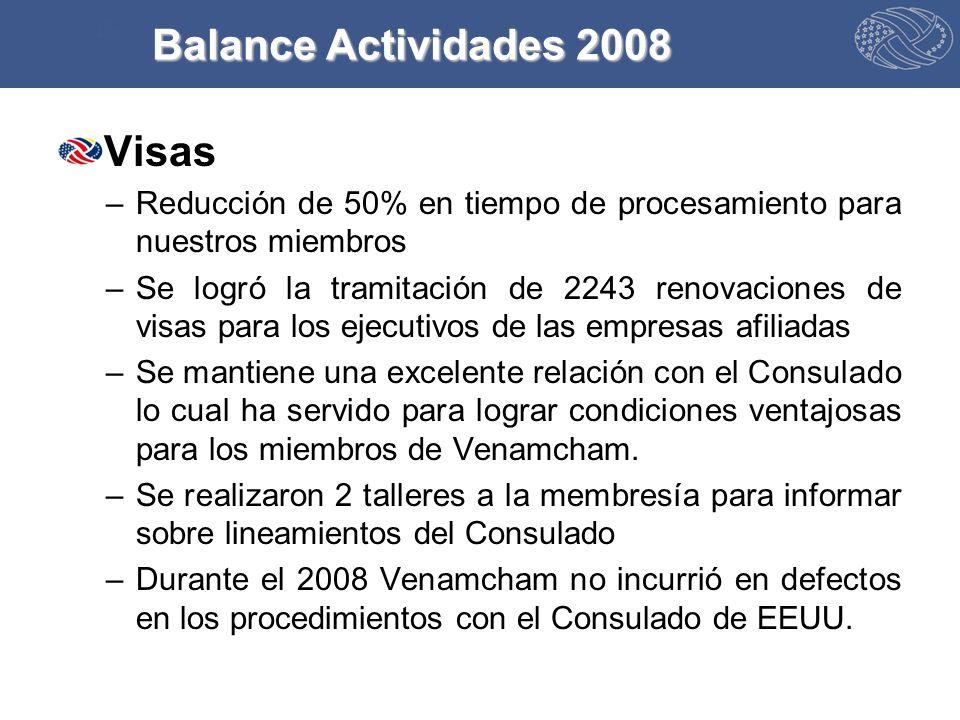 Visas –Reducción de 50% en tiempo de procesamiento para nuestros miembros –Se logró la tramitación de 2243 renovaciones de visas para los ejecutivos de las empresas afiliadas –Se mantiene una excelente relación con el Consulado lo cual ha servido para lograr condiciones ventajosas para los miembros de Venamcham.