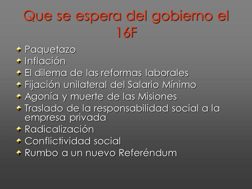 Que se espera del gobierno el 16F PaquetazoInflación El dilema de las reformas laborales Fijación unilateral del Salario Mínimo Agonía y muerte de las