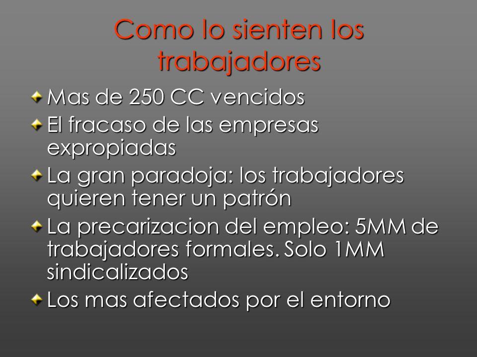 Como lo sienten los trabajadores Mas de 250 CC vencidos El fracaso de las empresas expropiadas La gran paradoja: los trabajadores quieren tener un patrón La precarizacion del empleo: 5MM de trabajadores formales.