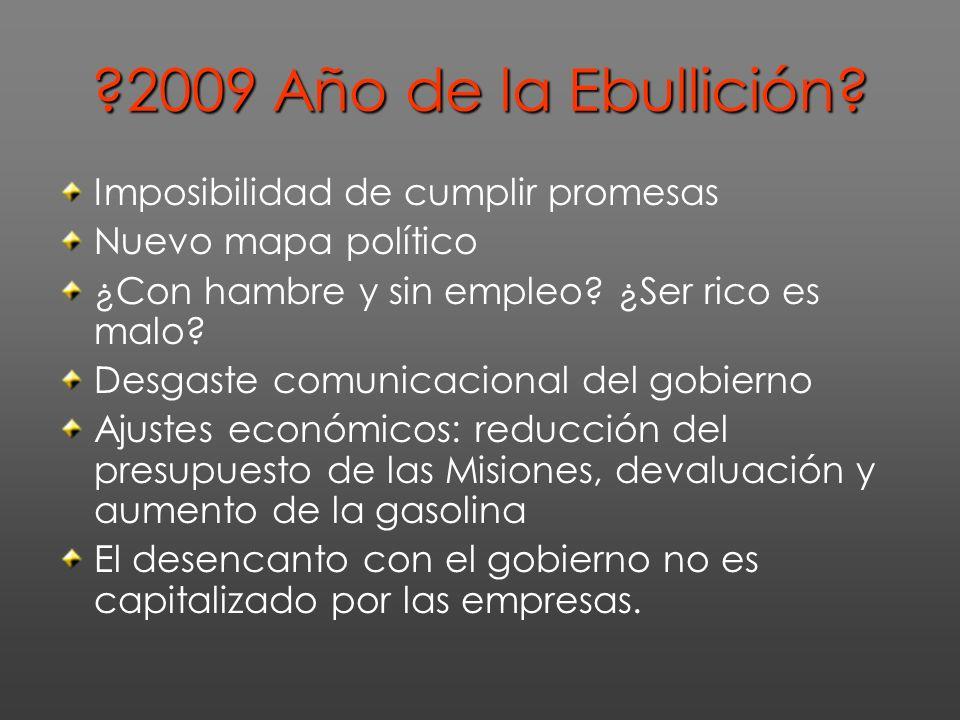 2009 Año de la Ebullición.