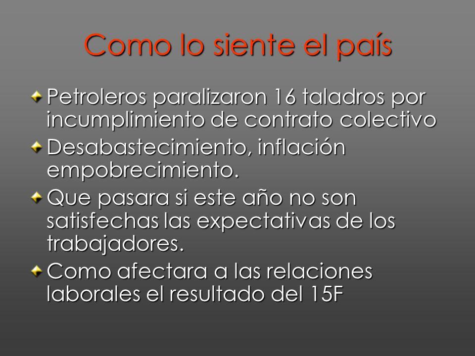 Como lo siente el país Petroleros paralizaron 16 taladros por incumplimiento de contrato colectivo Desabastecimiento, inflación empobrecimiento.