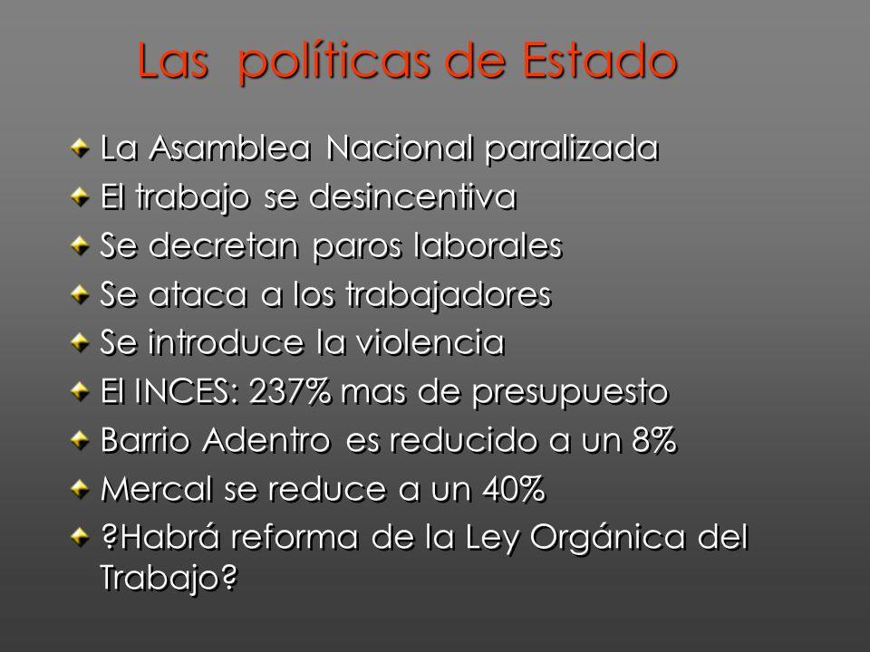 La Asamblea Nacional paralizada El trabajo se desincentiva Se decretan paros laborales Se ataca a los trabajadores Se introduce la violencia El INCES: