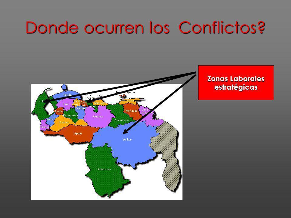 Sucederán estos cambios sin Conflicto?