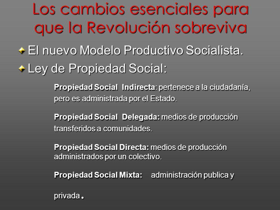 Ley de Propiedad Social Vs.Ley Orgánica del Trabajo No existe el concepto Utilidades.