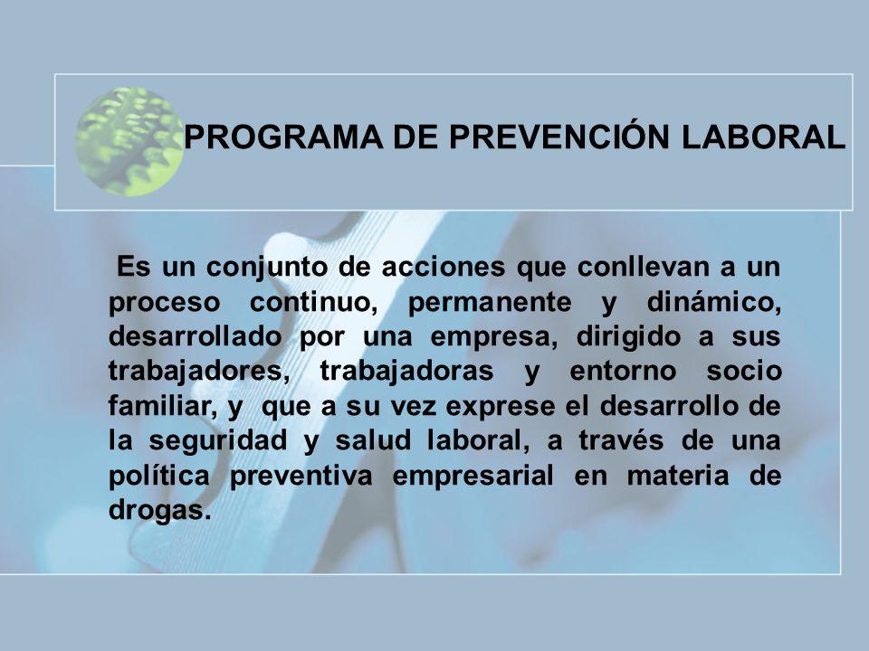 PROGRAMA DE PREVENCIÓN LABORAL Es un conjunto de acciones que conllevan a un proceso continuo, permanente y dinámico, desarrollado por una empresa, di