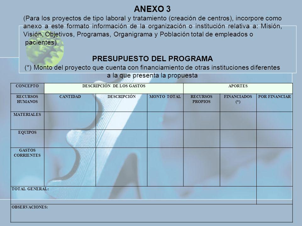 CONCEPTODESCRIPCIÓN DE LOS GASTOSAPORTES RECURSOS HUMANOS CANTIDADDESCRIPCIÓNMONTO TOTALRECURSOS PROPIOS FINANCIADOS (*) POR FINANCIAR MATERIALES EQUI