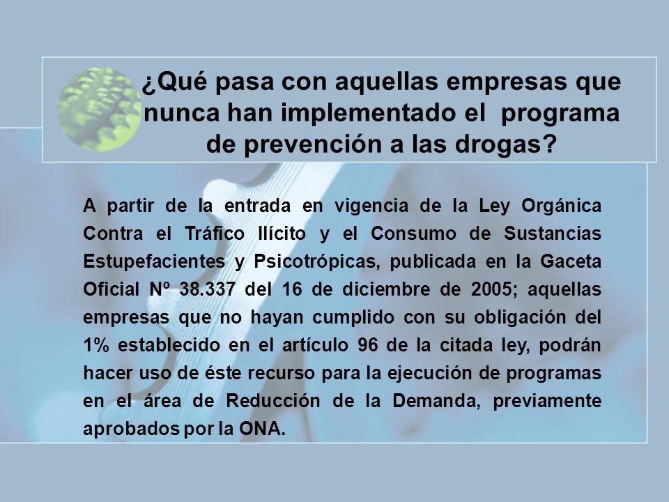 ¿Qué pasa con aquellas empresas que nunca han implementado el programa de prevención a las drogas? A partir de la entrada en vigencia de la Ley Orgáni