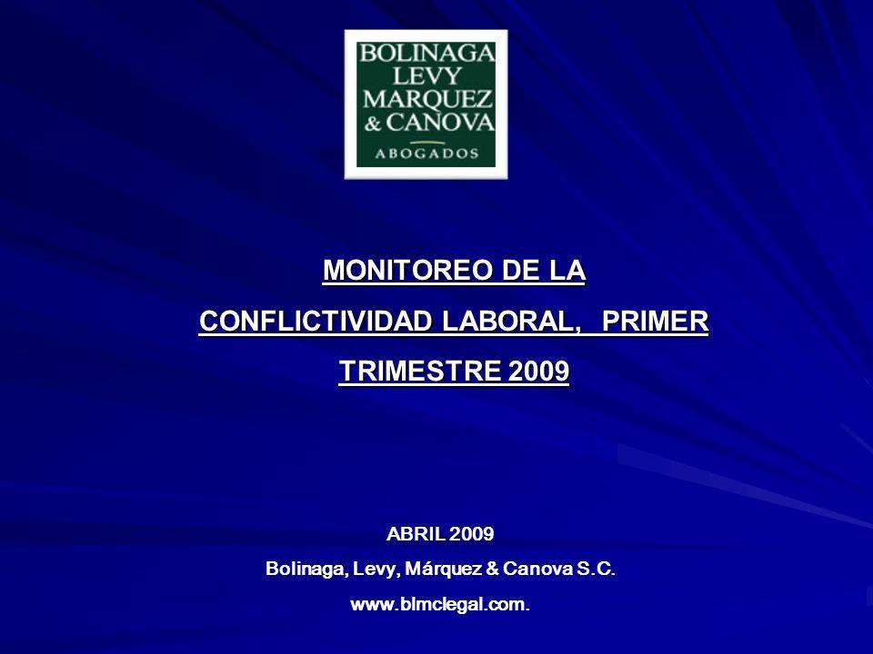 MONITOREO DE LA CONFLICTIVIDAD LABORAL, PRIMER TRIMESTRE 2009 ABRIL 2009 Bolinaga, Levy, Márquez & Canova S.C.