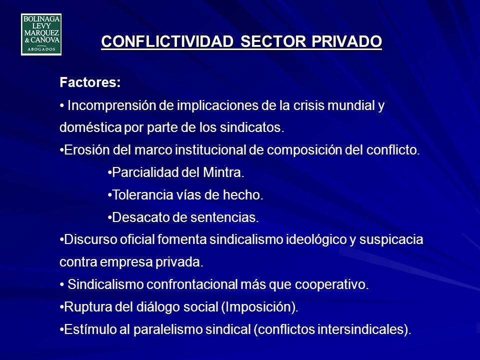 CONFLICTIVIDAD SECTOR PRIVADO Factores: Incomprensión de implicaciones de la crisis mundial y doméstica por parte de los sindicatos. Erosión del marco