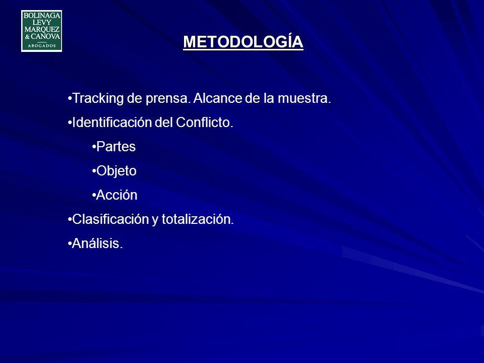 METODOLOGÍA Tracking de prensa. Alcance de la muestra. Identificación del Conflicto. Partes Objeto Acción Clasificación y totalización. Análisis.