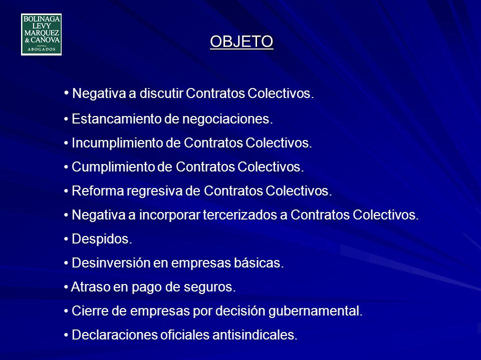 OBJETO Negativa a discutir Contratos Colectivos. Estancamiento de negociaciones. Incumplimiento de Contratos Colectivos. Cumplimiento de Contratos Col