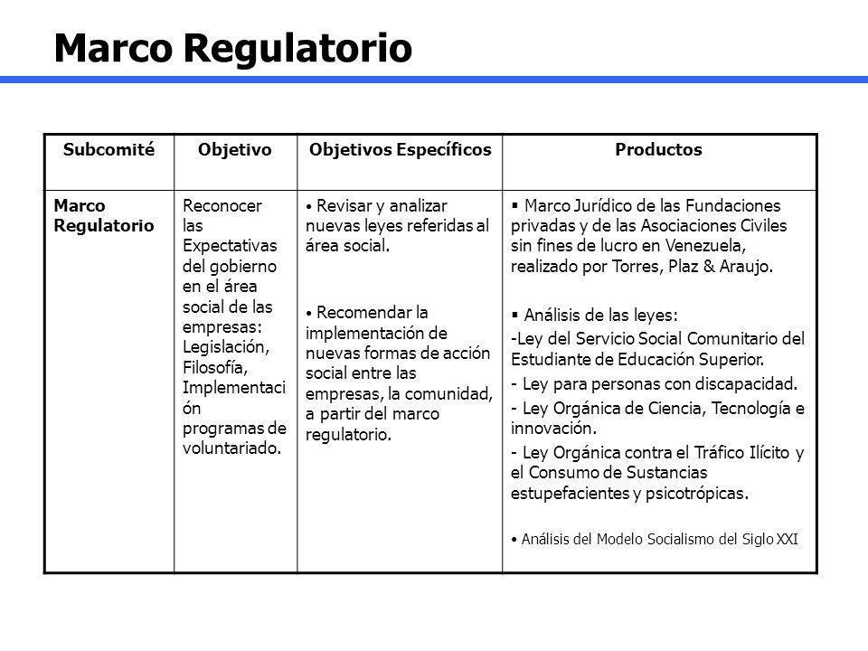 Marco Regulatorio SubcomitéObjetivoObjetivos EspecíficosProductos Marco Regulatorio Reconocer las Expectativas del gobierno en el área social de las e