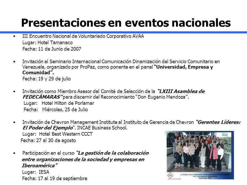 Presentaciones en eventos nacionales III Encuentro Nacional de Voluntariado Corporativo AVAA Lugar: Hotel Tamanaco Fecha: 11 de Junio de 2007 Invitaci